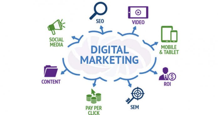 como ganhar dinheiro com marketing digital - 11 modos