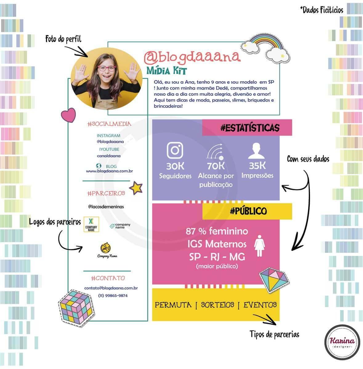 modelo exemplo de midia kit para influenciador e youtuber 2